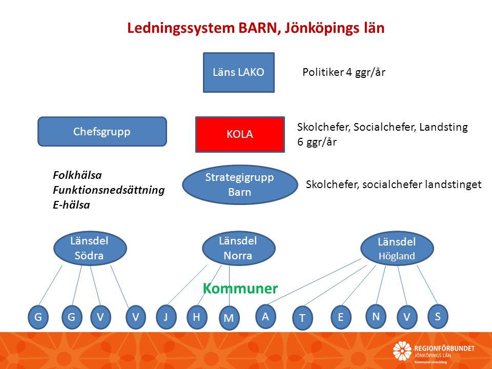 Strategi för uppstart • Datainsamling (Köhler, Öppna jämförelser, Max 18, KoLada) För barn finns stöd i checklistan för politiker SKL.
