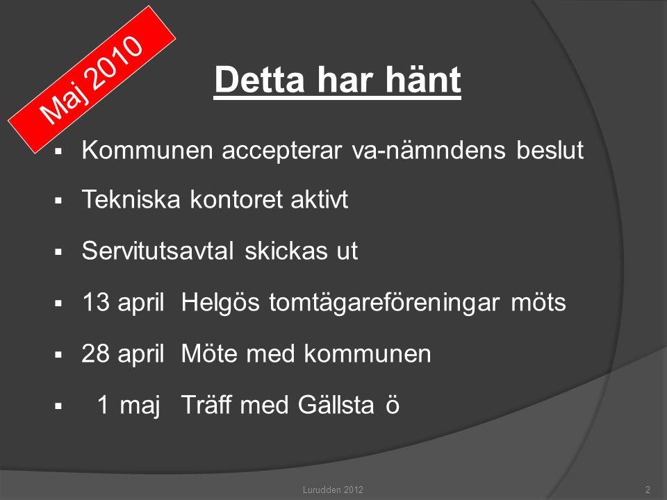 Detta har hänt  Kommunen accepterar va-nämndens beslut  Tekniska kontoret aktivt  Servitutsavtal skickas ut  13 april Helgös tomtägareföreningar m
