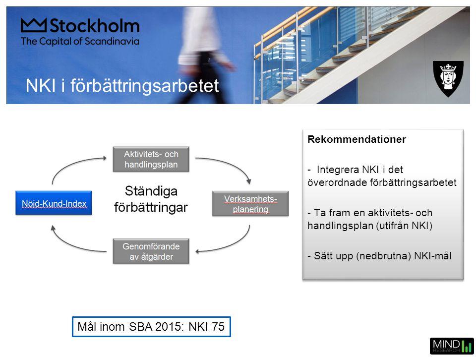 NKI i förbättringsarbetet Rekommendationer - Integrera NKI i det överordnade förbättringsarbetet - Ta fram en aktivitets- och handlingsplan (utifrån N