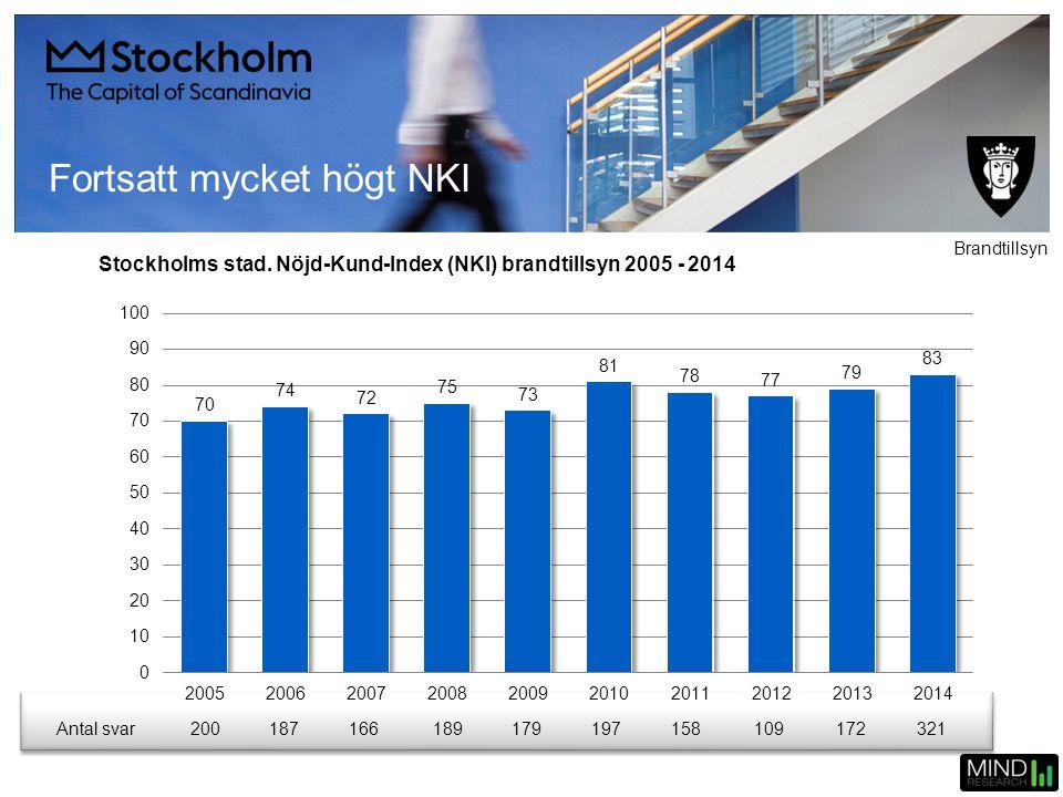 Fortsatt mycket högt NKI Stockholms stad. Nöjd-Kund-Index (NKI) brandtillsyn 2005 - 2014 Antal svar200187166189179197158109172321 Brandtillsyn