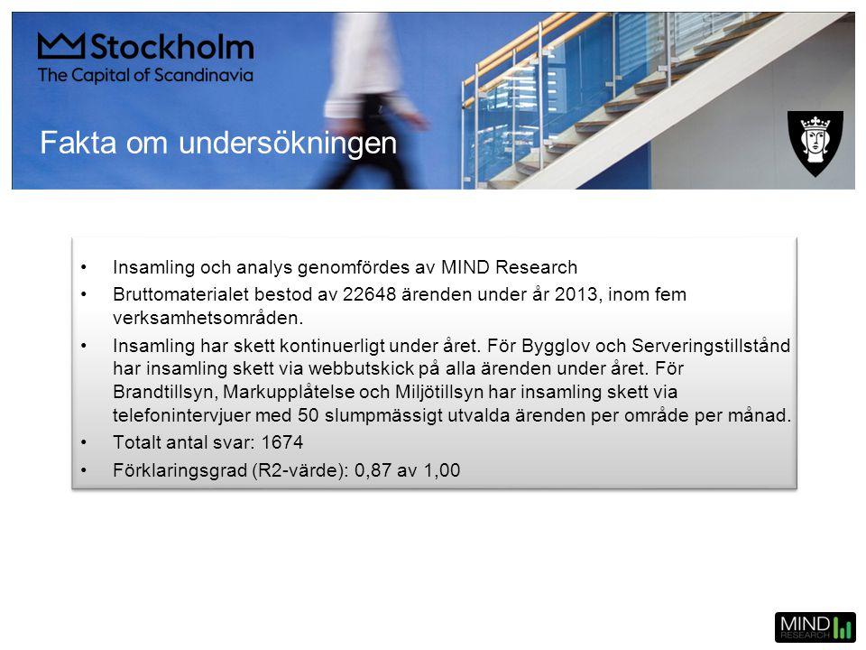 •Insamling och analys genomfördes av MIND Research •Bruttomaterialet bestod av 22648 ärenden under år 2013, inom fem verksamhetsområden. •Insamling ha