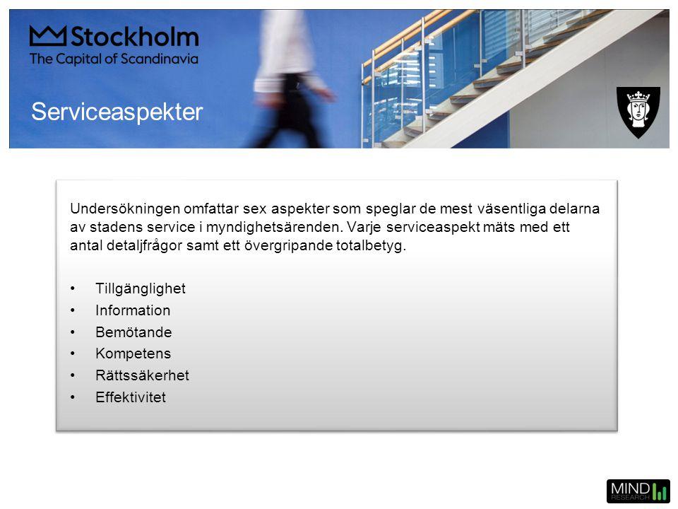NKI all-time-high igen Stockholms stad.