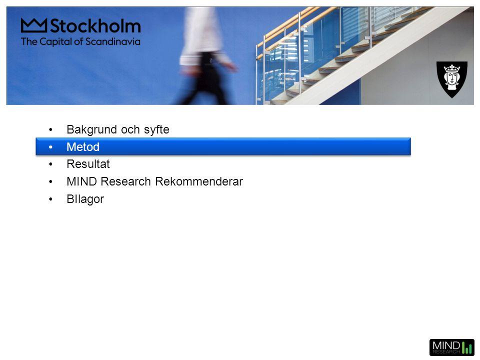 NKI ökar igen Stockholms stad.