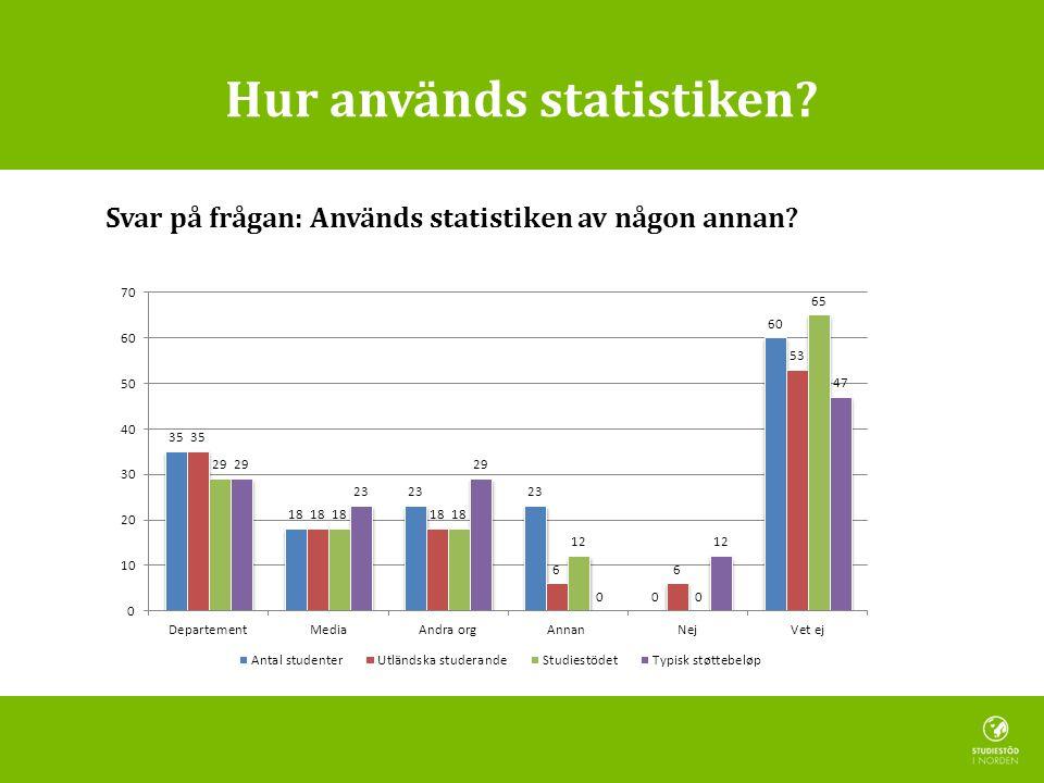 Hur används statistiken Svar på frågan: Används statistiken av någon annan