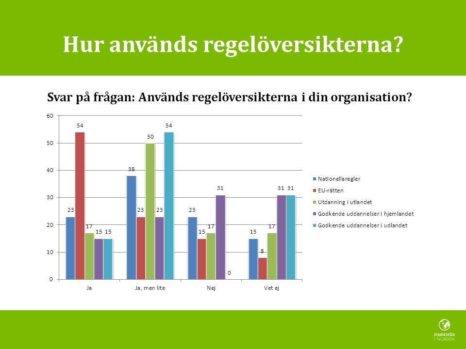 Antal och andel lån översända för indrivning/inkasso DanmarkFinlandIslandNorgeSverigeFär- öarna Antal låntagare med skuld för indrivning/inkas so -37 7391 013 28 000 90 000 177 Andel av låntagarna med skuld för indrivning/ inkasso - 11,7 %3,2 % 4,8 % 7,2 % 8,4 %