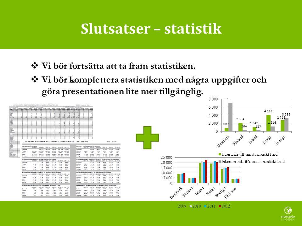 Slutsatser – statistik  Vi bör fortsätta att ta fram statistiken.