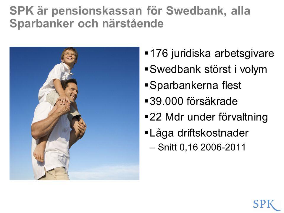 SPK är pensionskassan för Swedbank, alla Sparbanker och närstående  176 juridiska arbetsgivare  Swedbank störst i volym  Sparbankerna flest  39.00