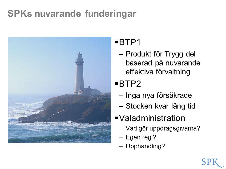 SPKs nuvarande funderingar  BTP1 –Produkt för Trygg del baserad på nuvarande effektiva förvaltning  BTP2 –Inga nya försäkrade –Stocken kvar lång tid
