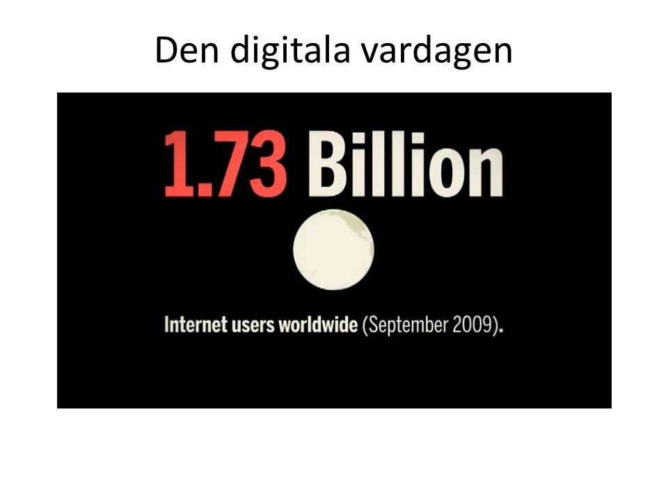 Den digitala vardagen
