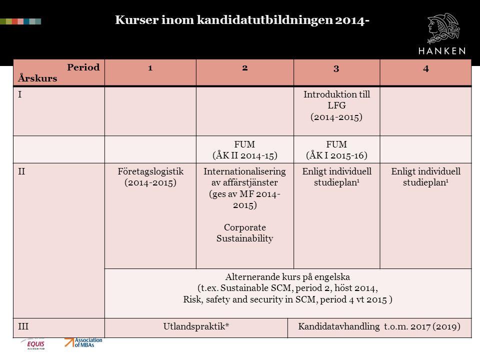 Period Årskurs 1234 IIntroduktion till LFG (2014-2015) FUM (ÅK II 2014-15) FUM (ÅK I 2015-16) IIFöretagslogistik (2014-2015) Internationalisering av affärstjänster (ges av MF 2014- 2015) Corporate Sustainability Enligt individuell studieplan 1 Alternerande kurs på engelska (t.ex.