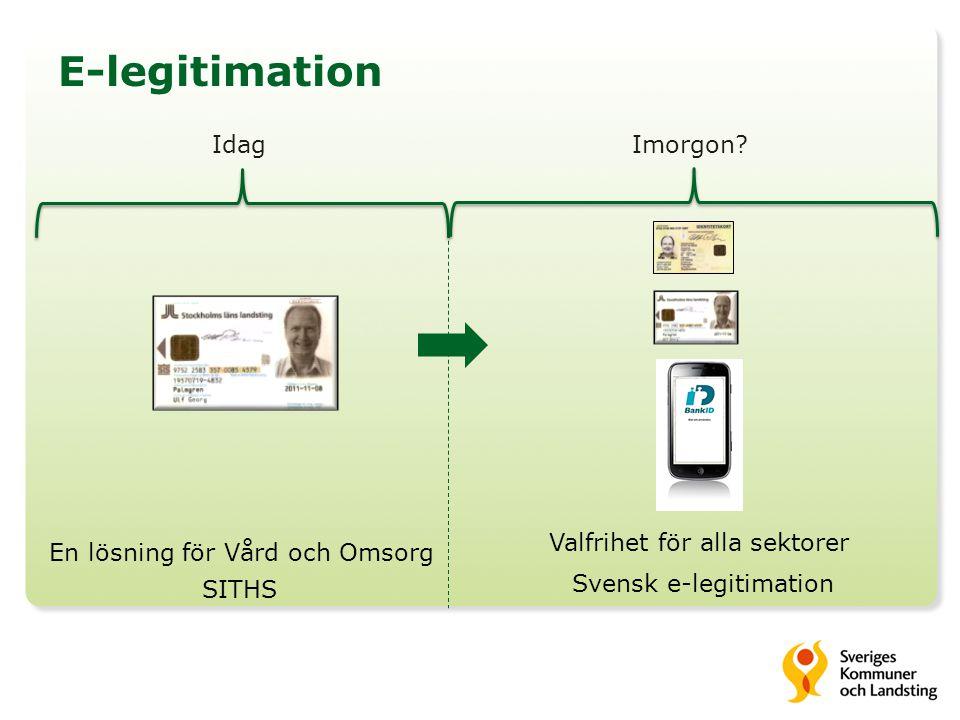 E-legitimation En lösning för Vård och Omsorg Valfrihet för alla sektorer Svensk e-legitimation SITHS Imorgon?Idag