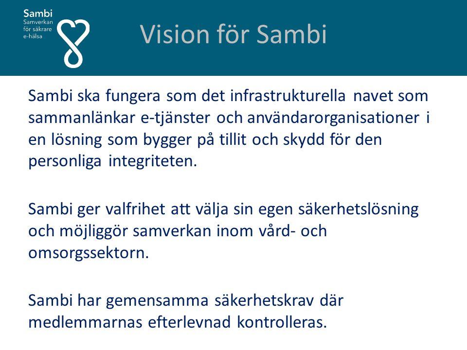Vision för Sambi Sambi ska fungera som det infrastrukturella navet som sammanlänkar e-tjänster och användarorganisationer i en lösning som bygger på t