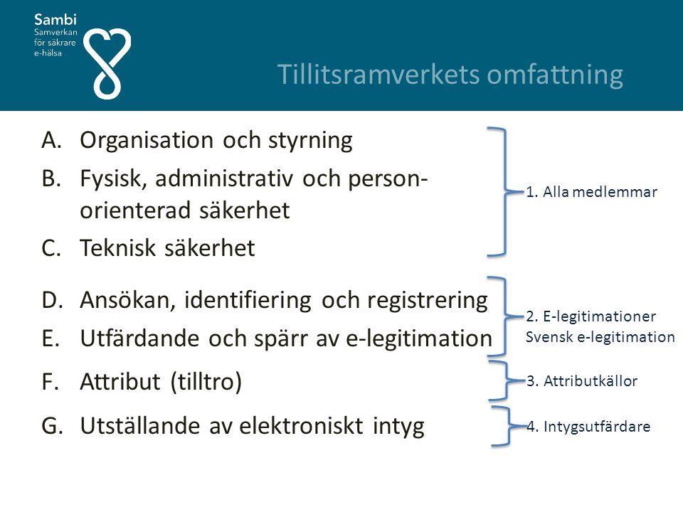 A.Organisation och styrning B.Fysisk, administrativ och person- orienterad säkerhet C.Teknisk säkerhet D.Ansökan, identifiering och registrering E.Utf