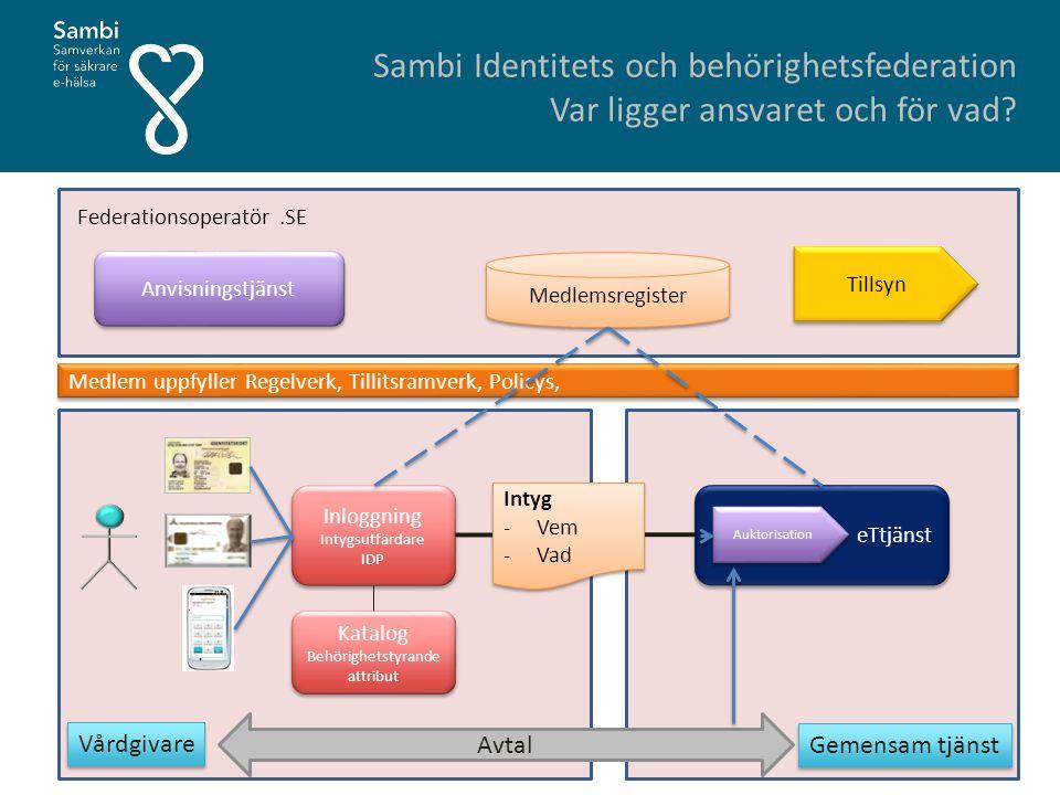 Sambi Identitets och behörighetsfederation Var ligger ansvaret och för vad? Medlemsregister Medlem uppfyller Regelverk, Tillitsramverk, Policys, eTtjä