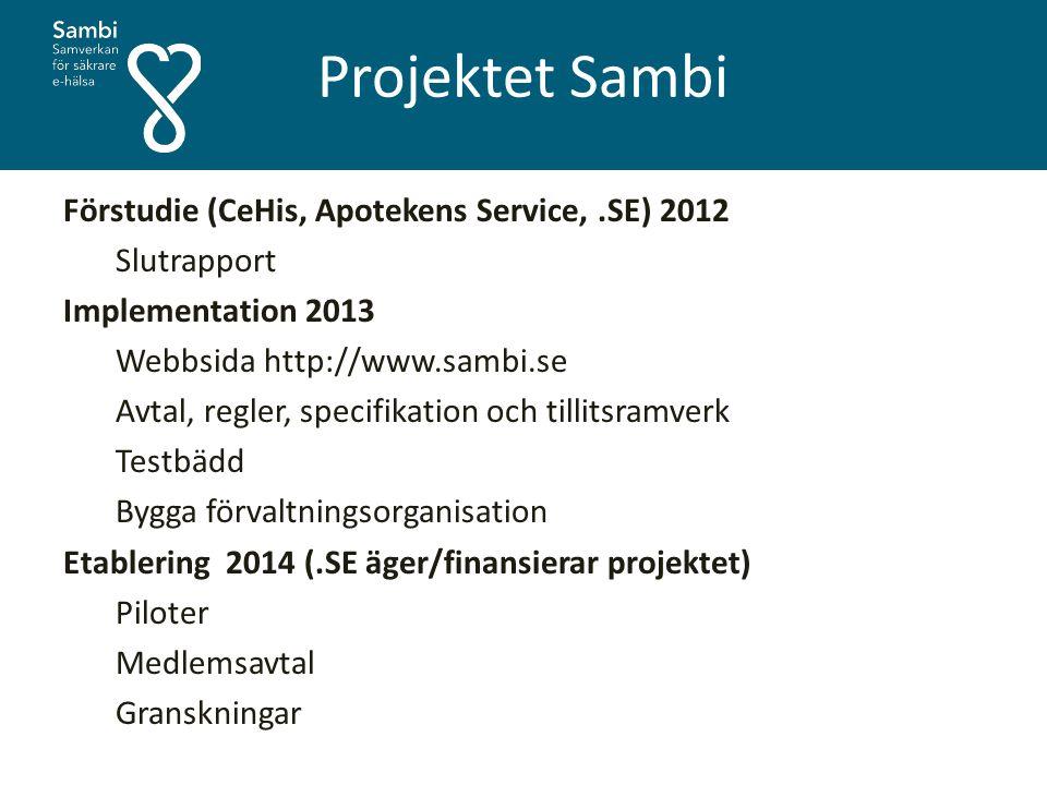 Projektet Sambi Förstudie (CeHis, Apotekens Service,.SE) 2012 Slutrapport Implementation 2013 Webbsida http://www.sambi.se Avtal, regler, specifikatio