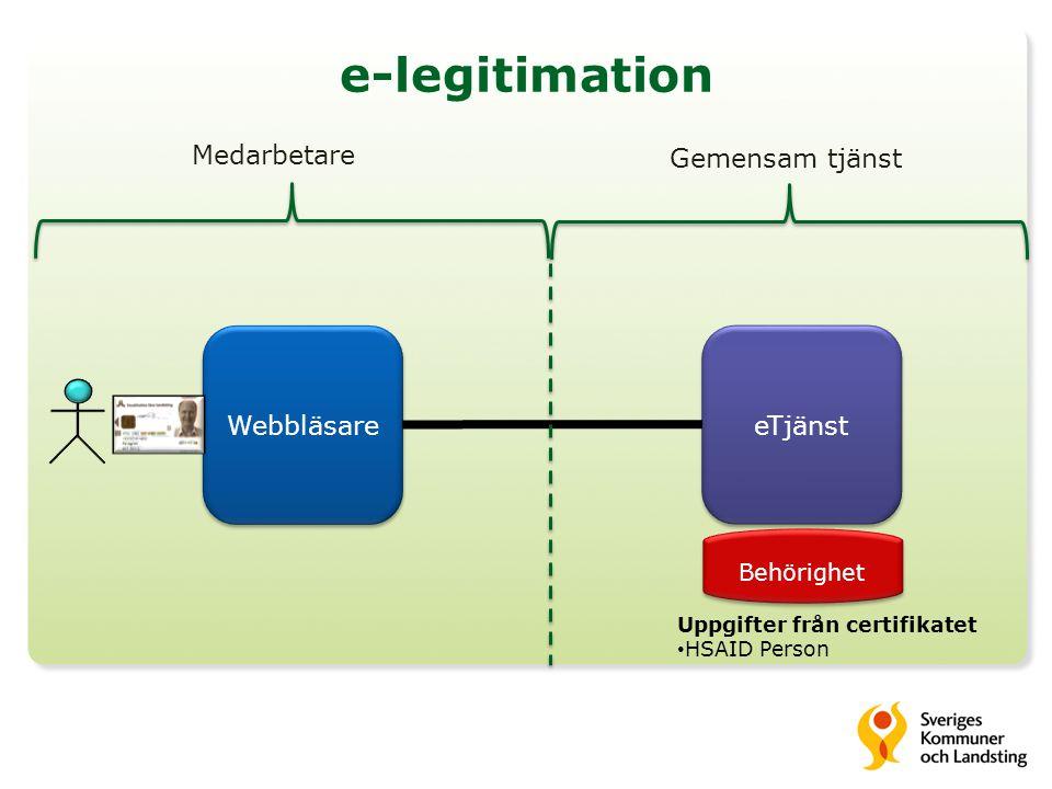 e-legitimation Webbläsare eTjänst Uppgifter från certifikatet • HSAID Person Behörighet Gemensam tjänst Medarbetare
