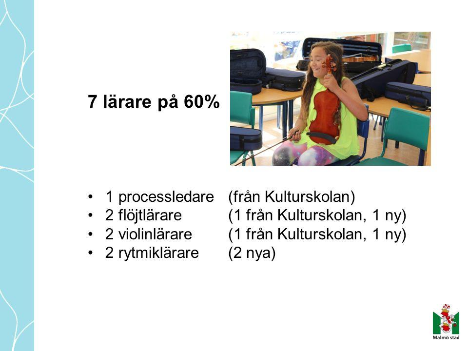 7 lärare på 60% •1 processledare (från Kulturskolan) •2 flöjtlärare (1 från Kulturskolan, 1 ny) •2 violinlärare (1 från Kulturskolan, 1 ny) •2 rytmiklärare (2 nya)