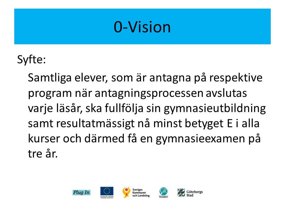 0-Vision Syfte: Samtliga elever, som är antagna på respektive program när antagningsprocessen avslutas varje läsår, ska fullfölja sin gymnasieutbildning samt resultatmässigt nå minst betyget E i alla kurser och därmed få en gymnasieexamen på tre år.