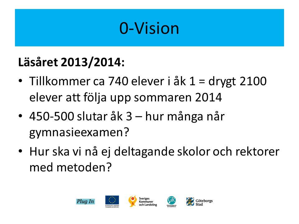 0-Vision Läsåret 2013/2014: • Tillkommer ca 740 elever i åk 1 = drygt 2100 elever att följa upp sommaren 2014 • 450-500 slutar åk 3 – hur många når gymnasieexamen.