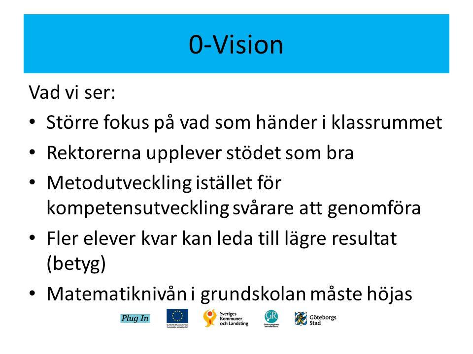 0-Vision Vad vi ser: • Större fokus på vad som händer i klassrummet • Rektorerna upplever stödet som bra • Metodutveckling istället för kompetensutvec
