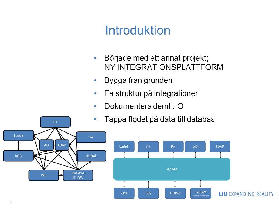 Introduktion •Började med ett annat projekt; NY INTEGRATIONSPLATTFORM •Bygga från grunden •Få struktur på integrationer •Dokumentera dem! :-O •Tappa f