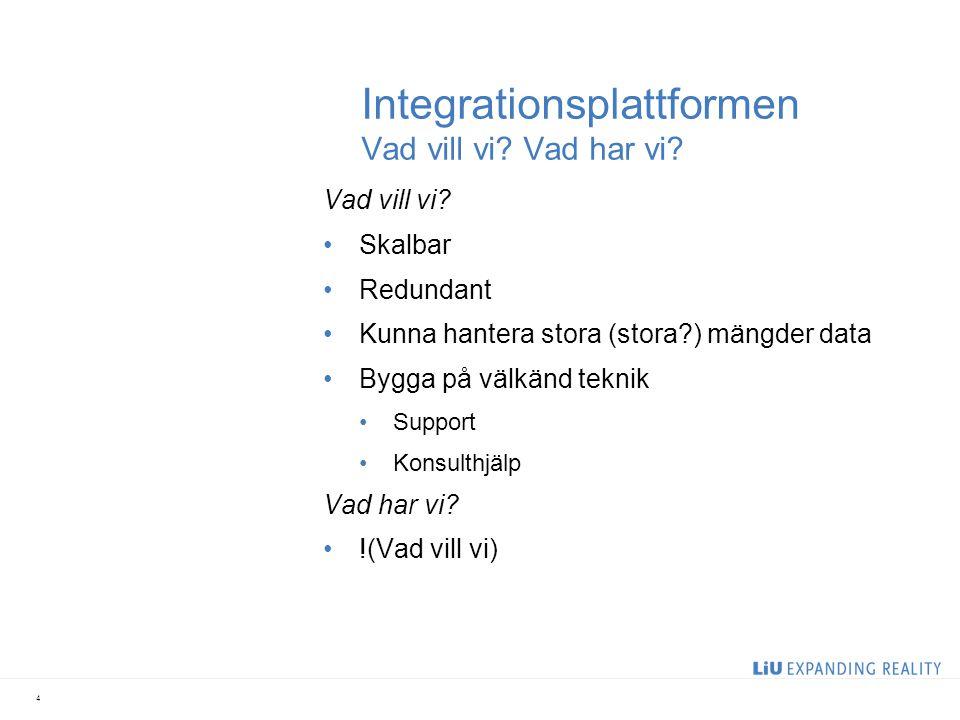 Integrationsplattformen Vad vill vi? Vad har vi? Vad vill vi? •Skalbar •Redundant •Kunna hantera stora (stora?) mängder data •Bygga på välkänd teknik