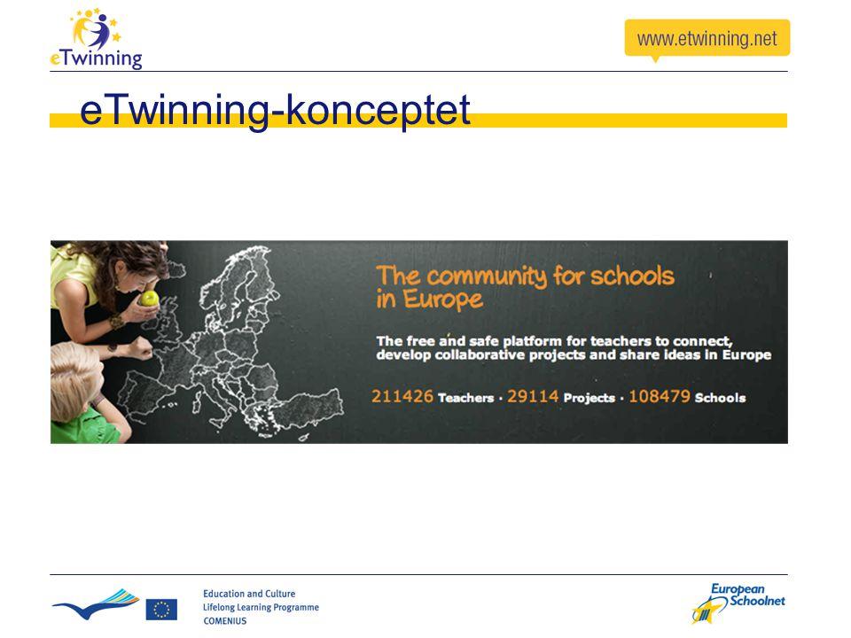 eTwinning-konceptet