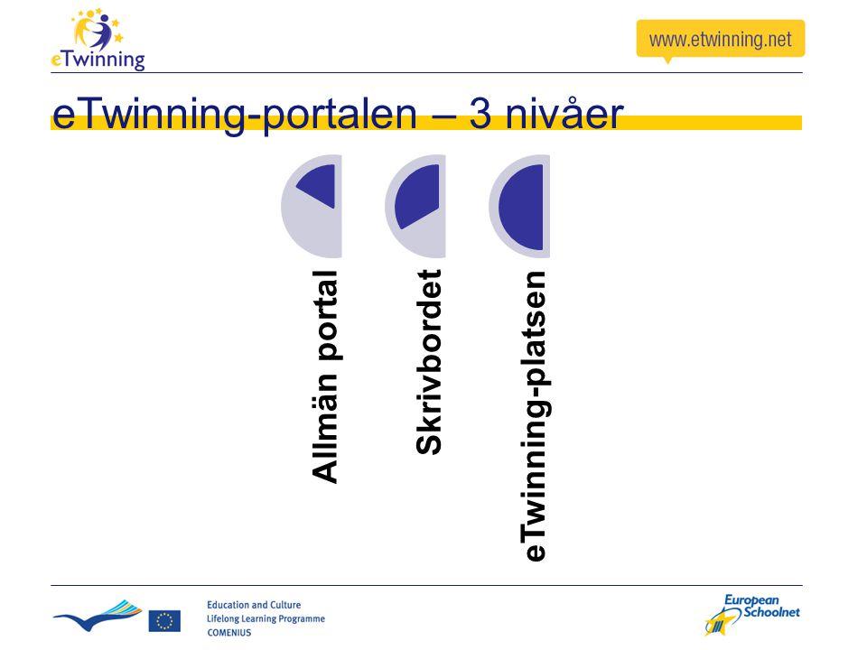 eTwinning-portalen – 3 nivåer Allmän portalSkrivbordeteTwinning-platsen