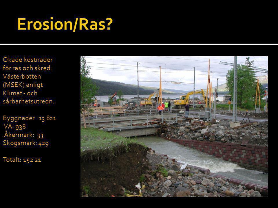 Ökade kostnader för ras och skred: Västerbotten (MSEK) enligt Klimat - och sårbarhetsutredn. Byggnader :13 821 VA: 938 Åkermark: 33 Skogsmark: 429 Tot