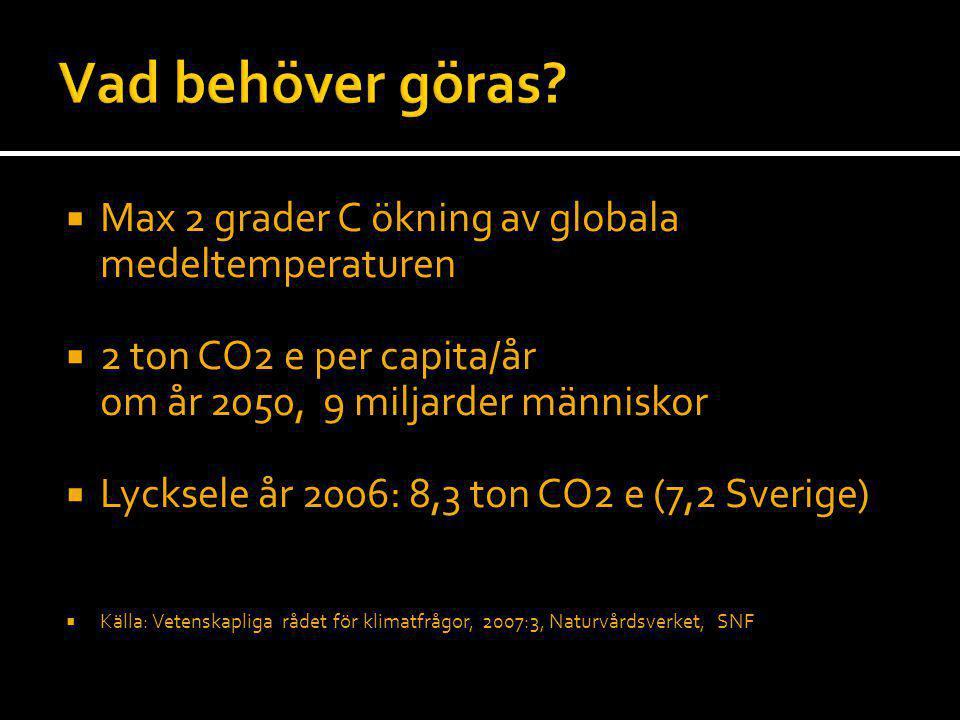  Max 2 grader C ökning av globala medeltemperaturen  2 ton CO2 e per capita/år om år 2050, 9 miljarder människor  Lycksele år 2006: 8,3 ton CO2 e (