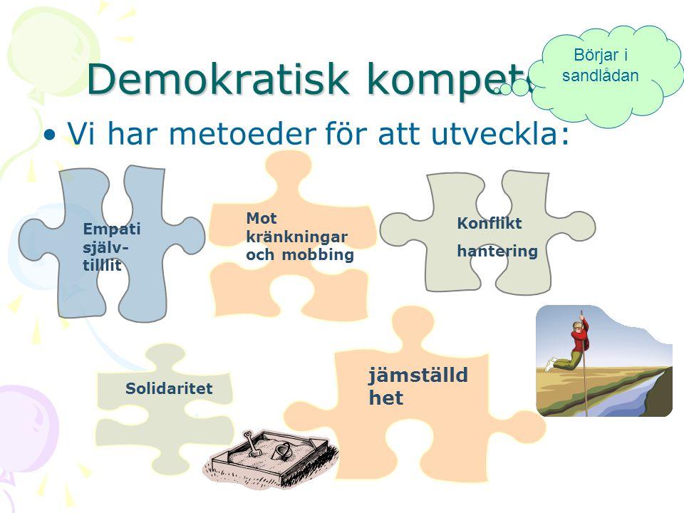 Demokratisk kompetens •Vi har metoeder för att utveckla: Mot kränkningar och mobbing Konflikt hantering jämställd het Empati själv- tilllit Solidarite