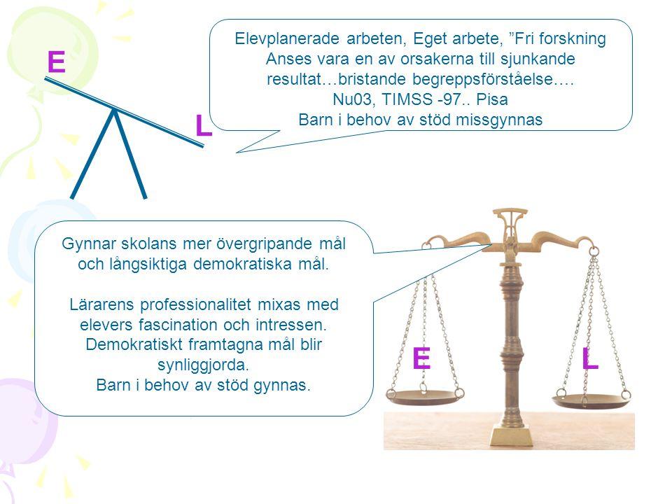 """E L E L EL Elevplanerade arbeten, Eget arbete, """"Fri forskning Anses vara en av orsakerna till sjunkande resultat…bristande begreppsförståelse…. Nu03,"""