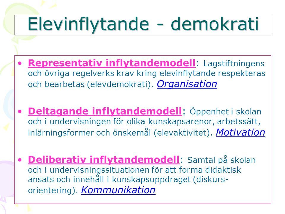 Elevinflytande - demokrati •Representativ inflytandemodell: Lagstiftningens och övriga regelverks krav kring elevinflytande respekteras och bearbetas