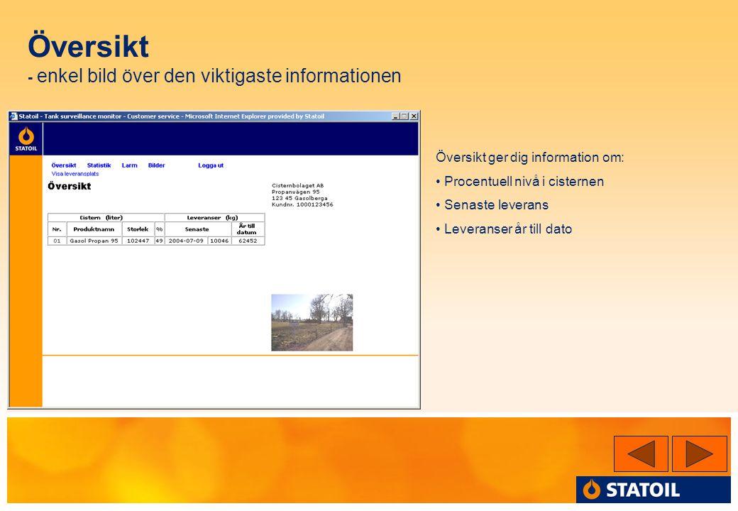 Översikt - enkel bild över den viktigaste informationen Översikt ger dig information om: • Procentuell nivå i cisternen • Senaste leverans • Leveranser år till dato