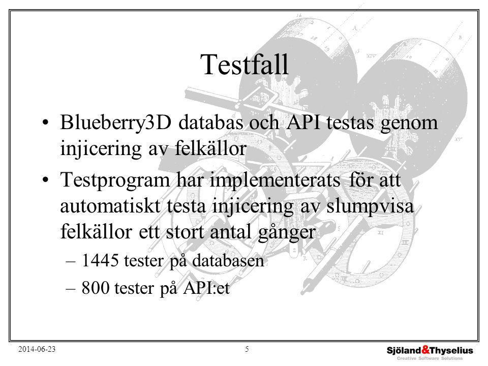 2014-06-235 Testfall •Blueberry3D databas och API testas genom injicering av felkällor •Testprogram har implementerats för att automatiskt testa injicering av slumpvisa felkällor ett stort antal gånger –1445 tester på databasen –800 tester på API:et