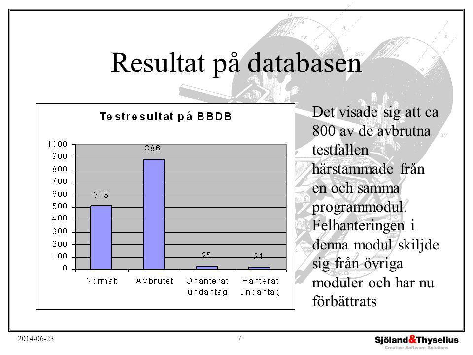 2014-06-237 Resultat på databasen Det visade sig att ca 800 av de avbrutna testfallen härstammade från en och samma programmodul.