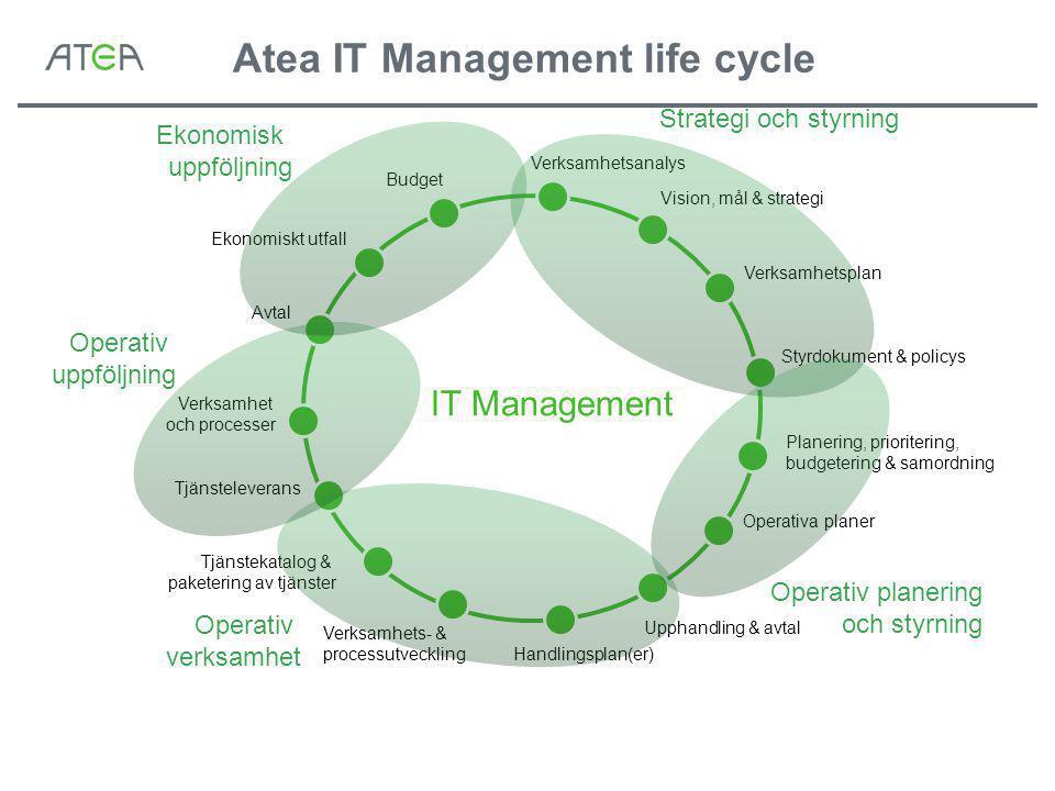Atea IT Management life cycle IT Management Vision, mål & strategi Verksamhetsplan Operativa planer Styrdokument & policys Verksamhetsanalys Verksamhets- & processutveckling Planering, prioritering, budgetering & samordning Upphandling & avtal Handlingsplan(er) Tjänstekatalog & paketering av tjänster Tjänsteleverans Verksamhet och processer Avtal Budget Ekonomiskt utfall Strategi och styrning Operativ planering och styrning Operativ verksamhet Operativ uppföljning Ekonomisk uppföljning