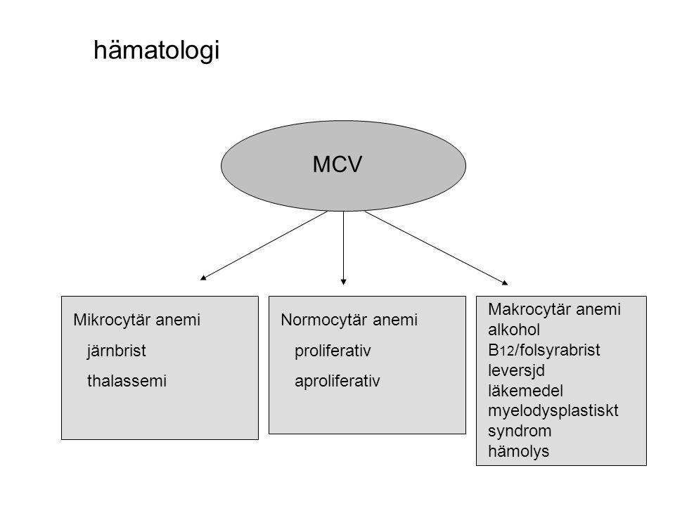 hämatologi Mikrocytär anemi järnbrist thalassemi Normocytär anemi proliferativ aproliferativ Makrocytär anemi alkohol B 12 /folsyrabrist leversjd läke