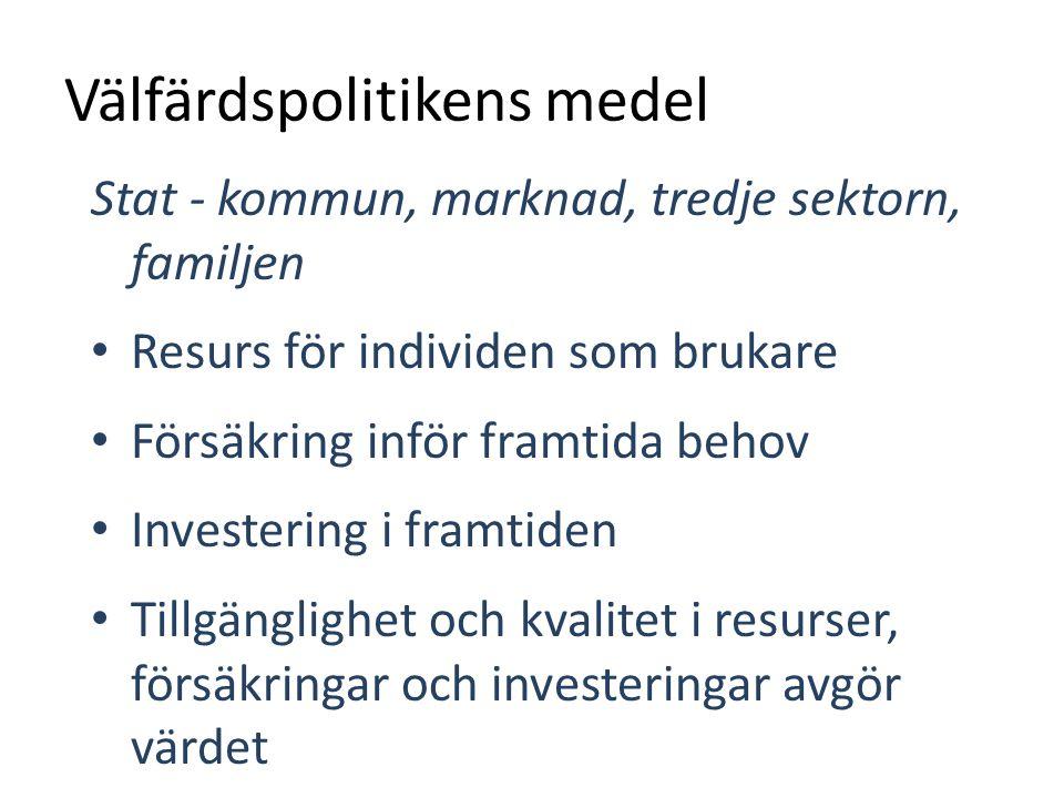 Välfärdspolitikens medel Stat - kommun, marknad, tredje sektorn, familjen • Resurs för individen som brukare • Försäkring inför framtida behov • Inves