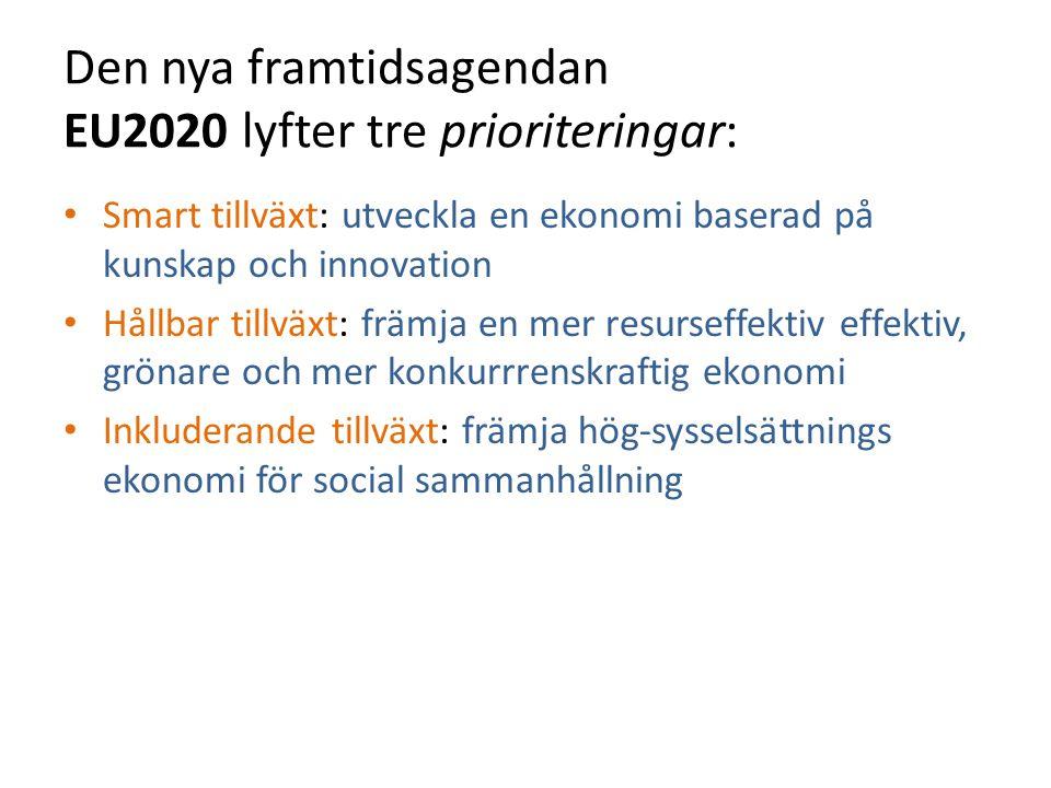Den nya framtidsagendan EU2020 lyfter tre prioriteringar: • Smart tillväxt: utveckla en ekonomi baserad på kunskap och innovation • Hållbar tillväxt: