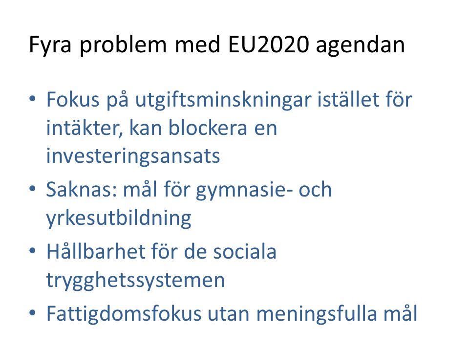 Fyra problem med EU2020 agendan • Fokus på utgiftsminskningar istället för intäkter, kan blockera en investeringsansats • Saknas: mål för gymnasie- oc