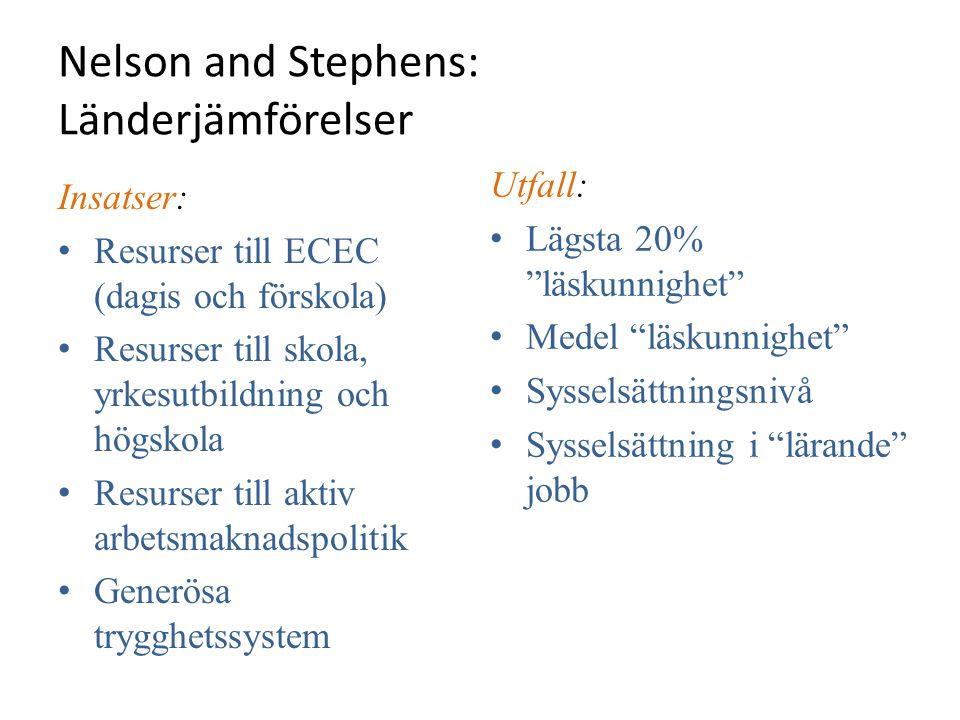 Nelson and Stephens: Länderjämförelser Insatser: • Resurser till ECEC (dagis och förskola) • Resurser till skola, yrkesutbildning och högskola • Resur