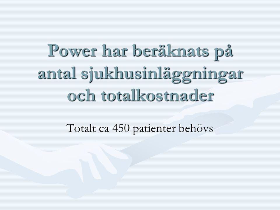 Power har beräknats på antal sjukhusinläggningar och totalkostnader Totalt ca 450 patienter behövs