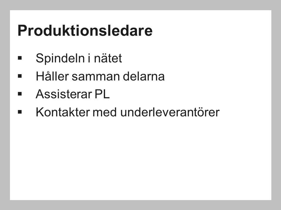 Produktionsledare  Spindeln i nätet  Håller samman delarna  Assisterar PL  Kontakter med underleverantörer