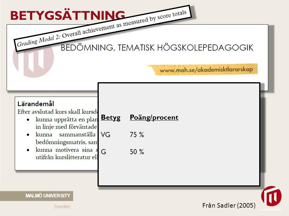 BETYGSÄTTNING Sweden MALMÖ UNIVERSITY BetygPoäng/procent VG75 % G50 % Från Sadler (2005)