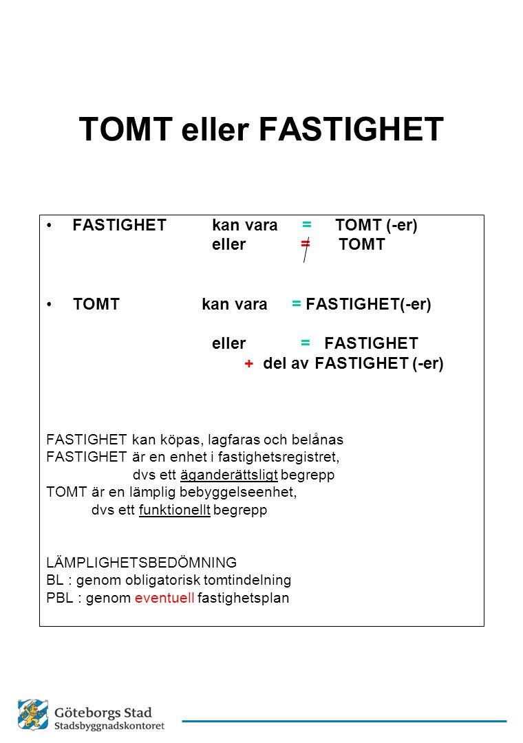 TOMT eller FASTIGHET •FASTIGHET kan vara = TOMT (-er) eller = TOMT •TOMT kan vara = FASTIGHET(-er) eller = FASTIGHET + del av FASTIGHET (-er) FASTIGHE