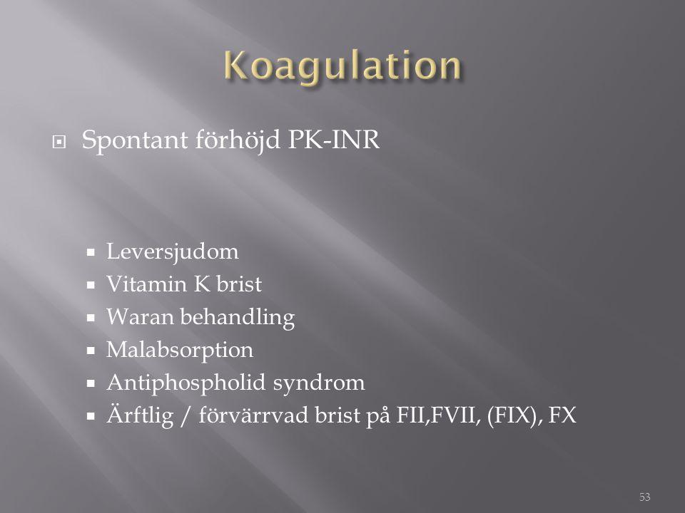  Spontant förhöjd PK-INR  Leversjudom  Vitamin K brist  Waran behandling  Malabsorption  Antiphospholid syndrom  Ärftlig / förvärrvad brist på