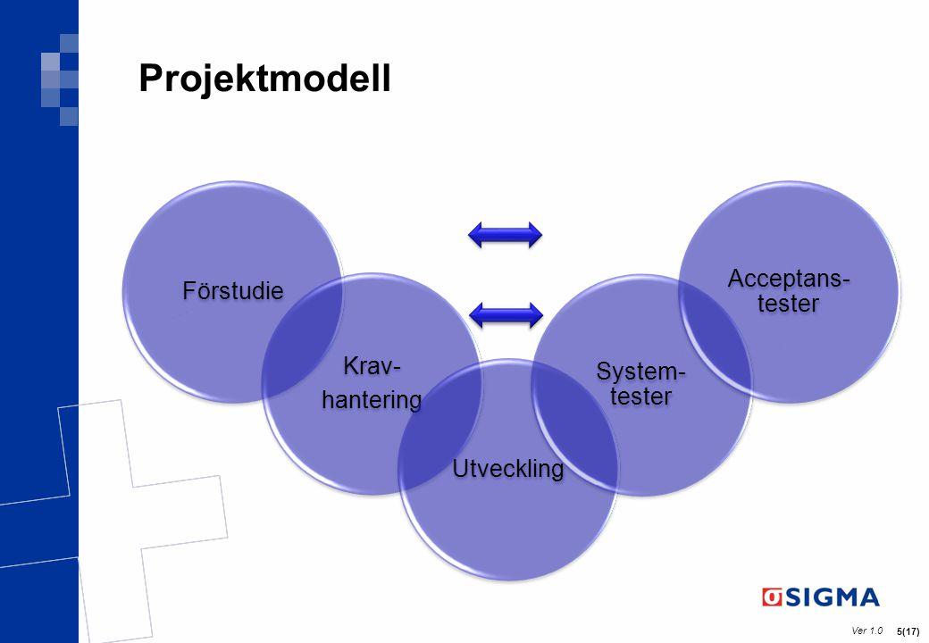 Ver 1.0 5(17) Projektmodell Förstudie Krav- hantering Utveckling System- tester Acceptans- tester