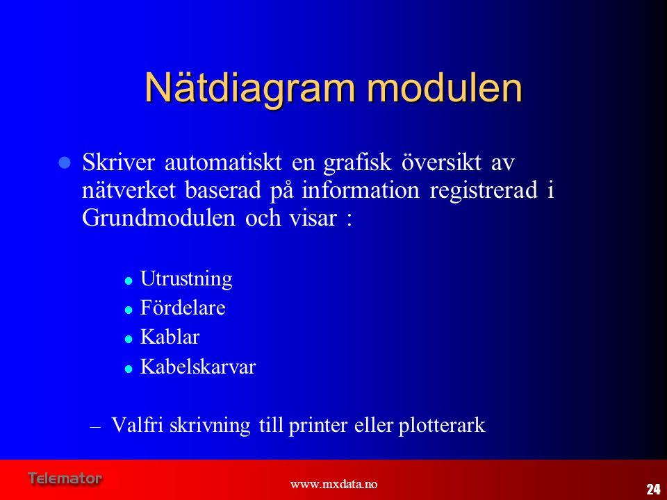 www.mxdata.no Nätdiagram modulen  Skriver automatiskt en grafisk översikt av nätverket baserad på information registrerad i Grundmodulen och visar :