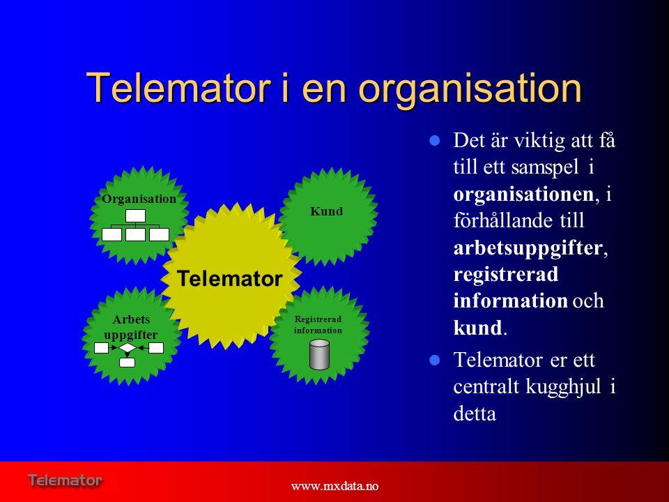 www.mxdata.no Telemator i en organisation  Det är viktig att få till ett samspel i organisationen, i förhållande till arbetsuppgifter, registrerad in
